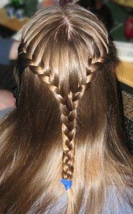 Дитячі вечірні зачіски простота і
